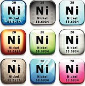 Button with the chemical Nickel