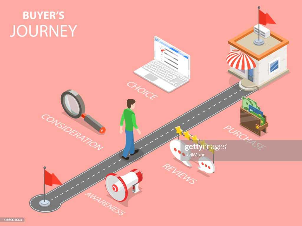Buyer journey flat isometric vector.