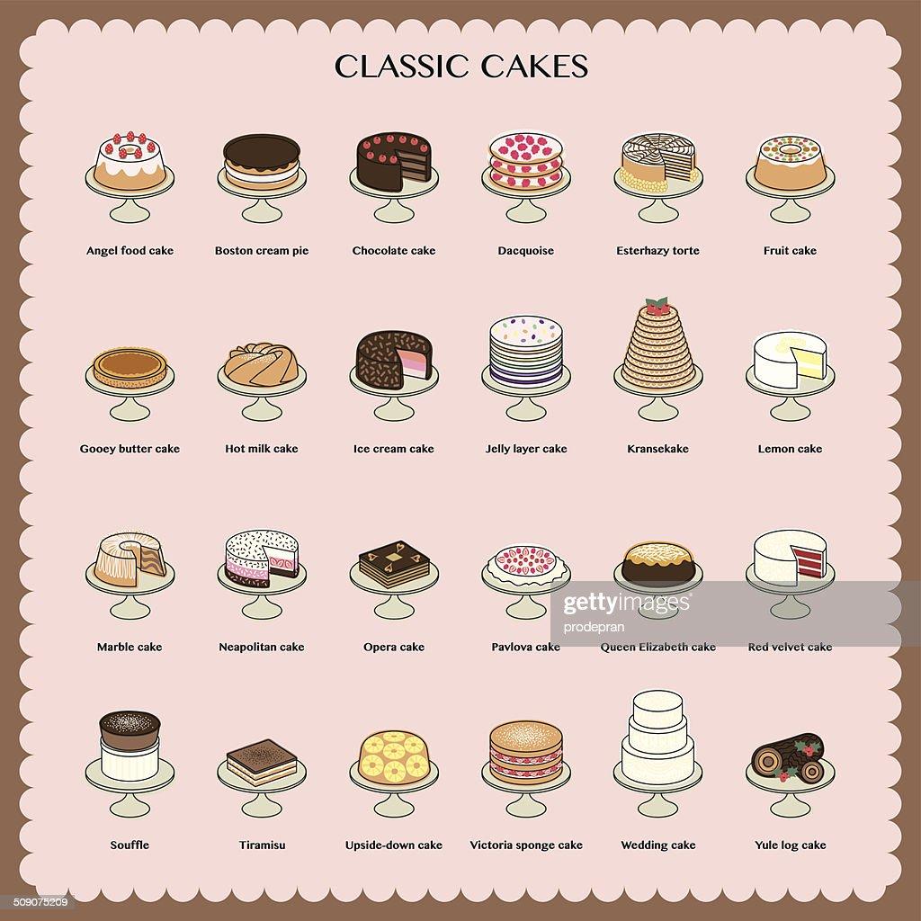 cake A-Z