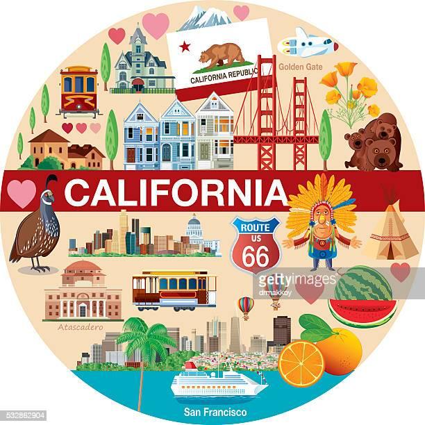 California Travels
