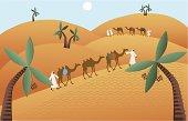 Camel Caravan Walking Among Sand Dunes Of Middle Eastern Desert