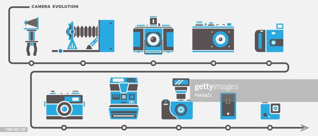 Camera evolution vector set