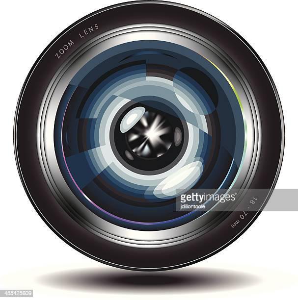 Camera Lens | Zoom