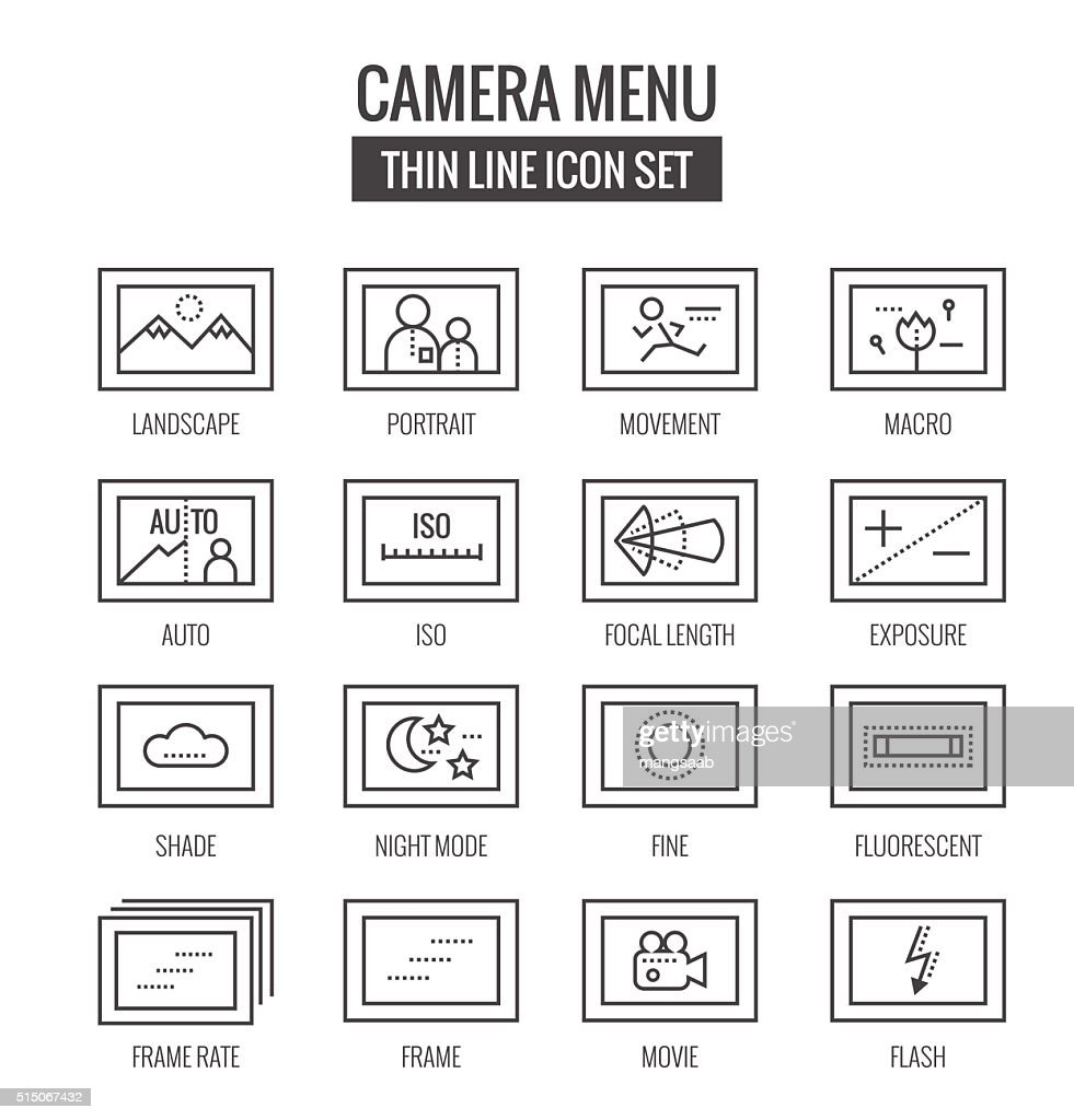 Camera menu and function Icons.