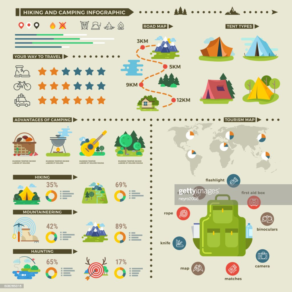 Camping and hiking vector infographics