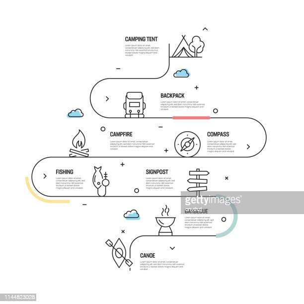 camping vector concept and infographic design elements in linear style - progress stock illustrations