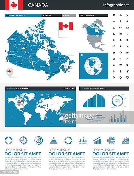 canada - infographic map - illustration - flag of nova scotia stock illustrations