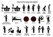 Cancer chemotherapy side effects icons.
