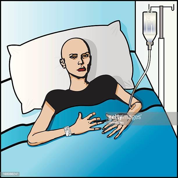 ilustraciones, imágenes clip art, dibujos animados e iconos de stock de pacientes con cáncer - bulimia