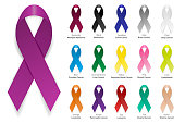 Cancer Ribbon. Vector realistic 3d awareness ribbon different color set closeup isolated on white background. International Day of cancer, World Cancer Day. Design template for graphics