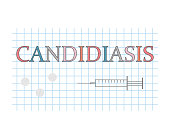 Candidiasis word on checkered paper sheet