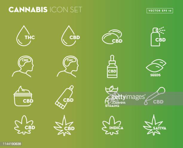 Cannabis Products Icon set