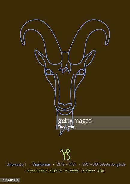 Capricornus Sign of Zodiac (Line drawing, dates and translations)