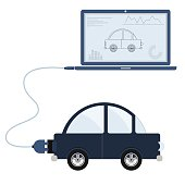 Car automation using laptop