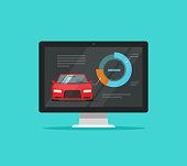 Car diagnostic test on computer vector illustration, flat auto diagnostics or check results on pc monitor tool, automobile diagnose equipment
