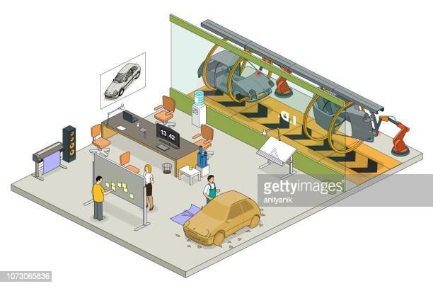 car factory design office
