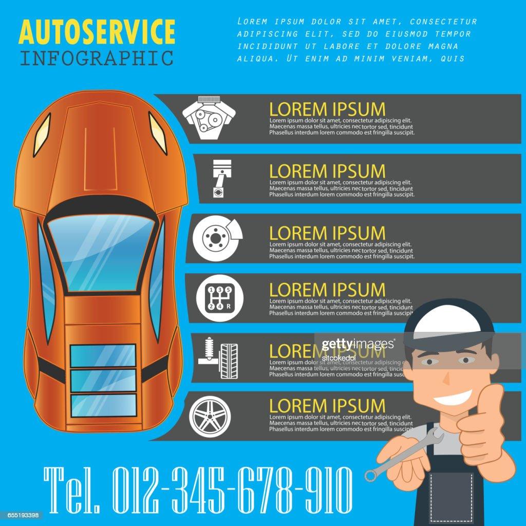 Car repair service and mechanic
