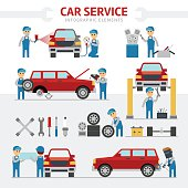 Car repair service falt vector illustration