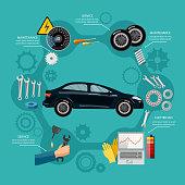 Car service mechanic tool box tire service, car repair, runing diagnostics vetor