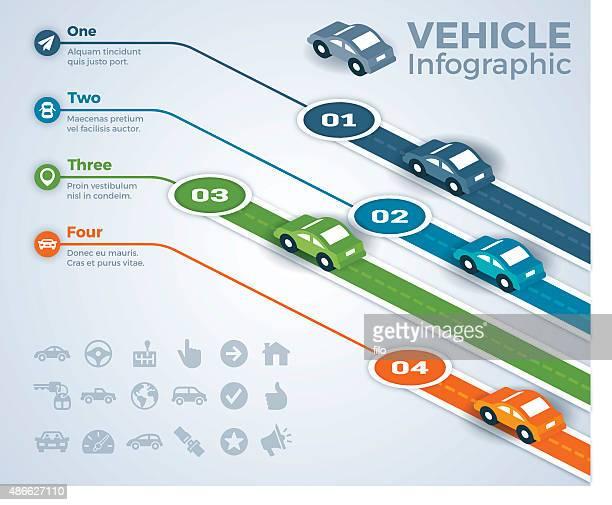 Vehículos automóviles y de conducción infografía
