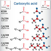 Carboxylic acids (formic, acetic, propionic, butyric, valeric). Homologous series of straight-chain, saturated carboxylic acids