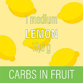 Carbs in fruit. Lemon. Card for nutritionist. Designation of the amount of carbohydrates in grams. Vector