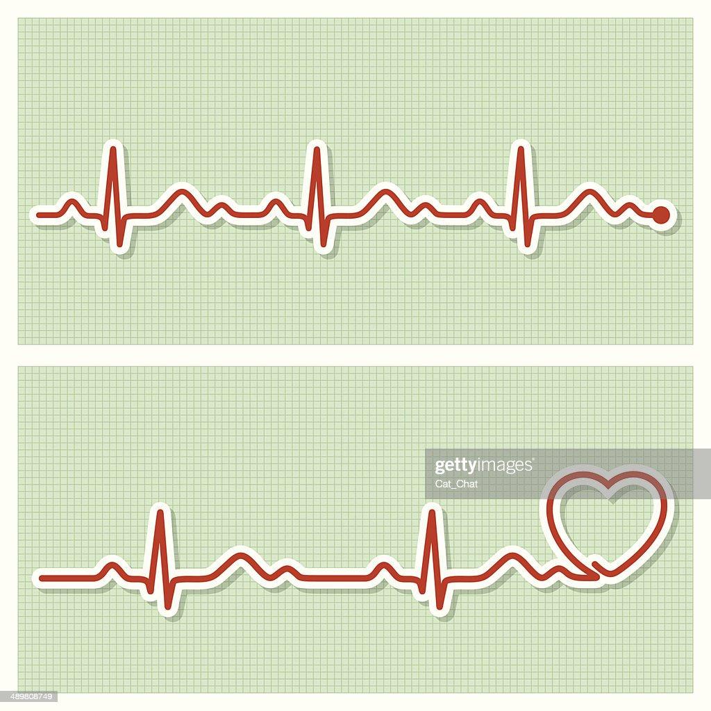 Cardiogram medical banners