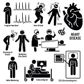Cardiovascular Disease Heart Attack Coronary Artery Illness Illustrations