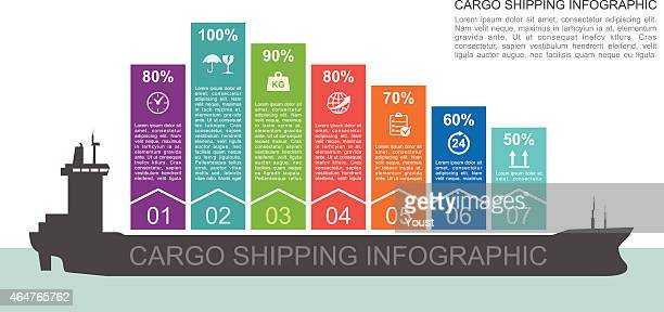Cargo Shipping Infographic