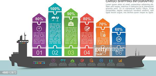 Cargo Shipping Infographics