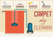 Carpet Dry Cleaning. Vector Flat Illustration.
