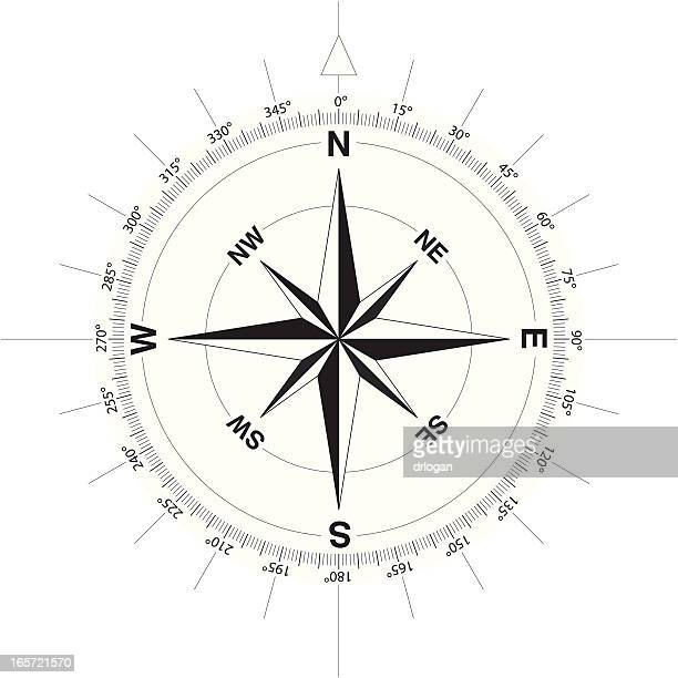 Cartographer's Compass