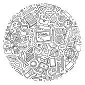 Cartoon Back to school objects set