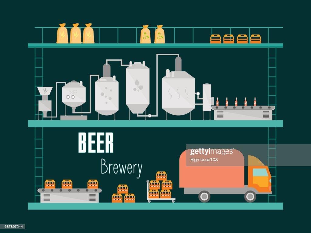 Cartoon Beer Brewing Process Production Drink. Vector