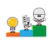 Cartoon bulb enegy saving  fluorescent tungsten halogen and LED