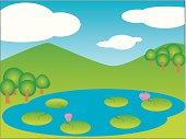 Cartoon of a pond with lily pads in front of mountains