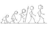 Cartoon of Human Evolution Process Progress, Successor of Modern Human is Robot