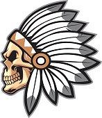 cartoon of indian chief skull