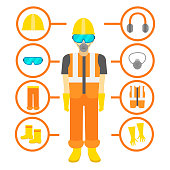 Cartoon Personal Protective Equipment Card Poster. Vector