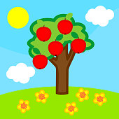 Cartoon summer landscape with apple tree with ripe red fruits, blue sky, white clouds and yellow sun