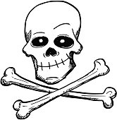 Cartoon Vector of Poison or Pirate Sign of Skull and Bones