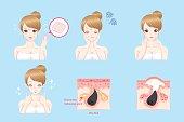 cartoon woman with face oil