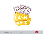 Cash back banner with 200 Turkish Lira Banknotes and coins. Flat style vector illustration. Shopping and sales concept.