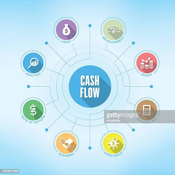 cash flow chart with keywords and icons - cash flow stock illustrations, clip art, cartoons, & icons
