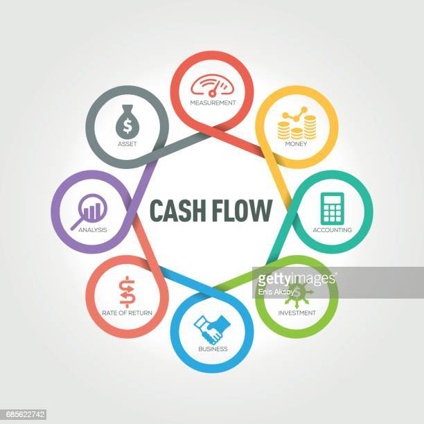 cash flow infographic with 8 steps, parts, options - cash flow stock illustrations, clip art, cartoons, & icons