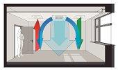 ceiling ventilation + air conditioning diagram