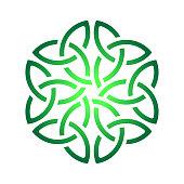 Celtic shamrock knot in circle. Symbol of Ireland