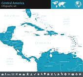 Central America - Infographic map - illustration