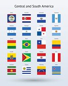 Central and South America Square Flags Collection