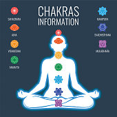Chakras information and white human body on dark blue background